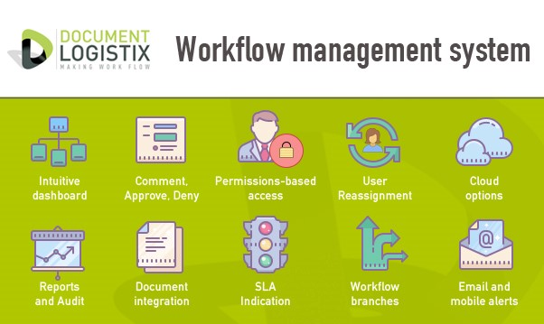 Workflow Management Systems Workflow Automation Software